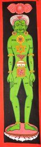 Seven Chakra Thanka